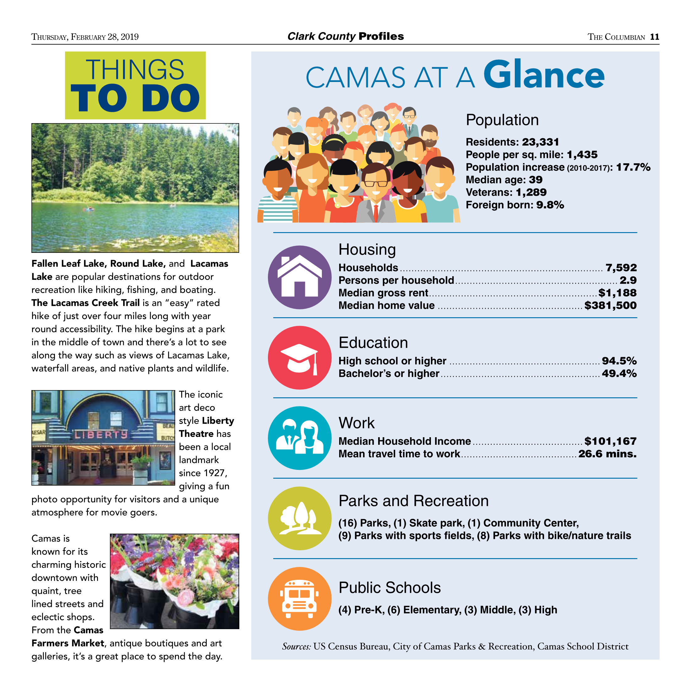 2019 Clark County Profiles_Page_11